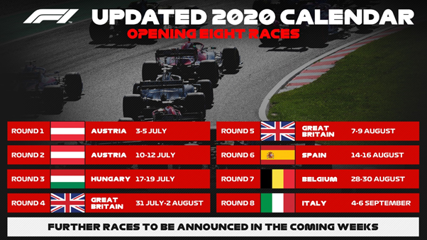 Here it is, the confirmed first part of the 2020 F1-calendar